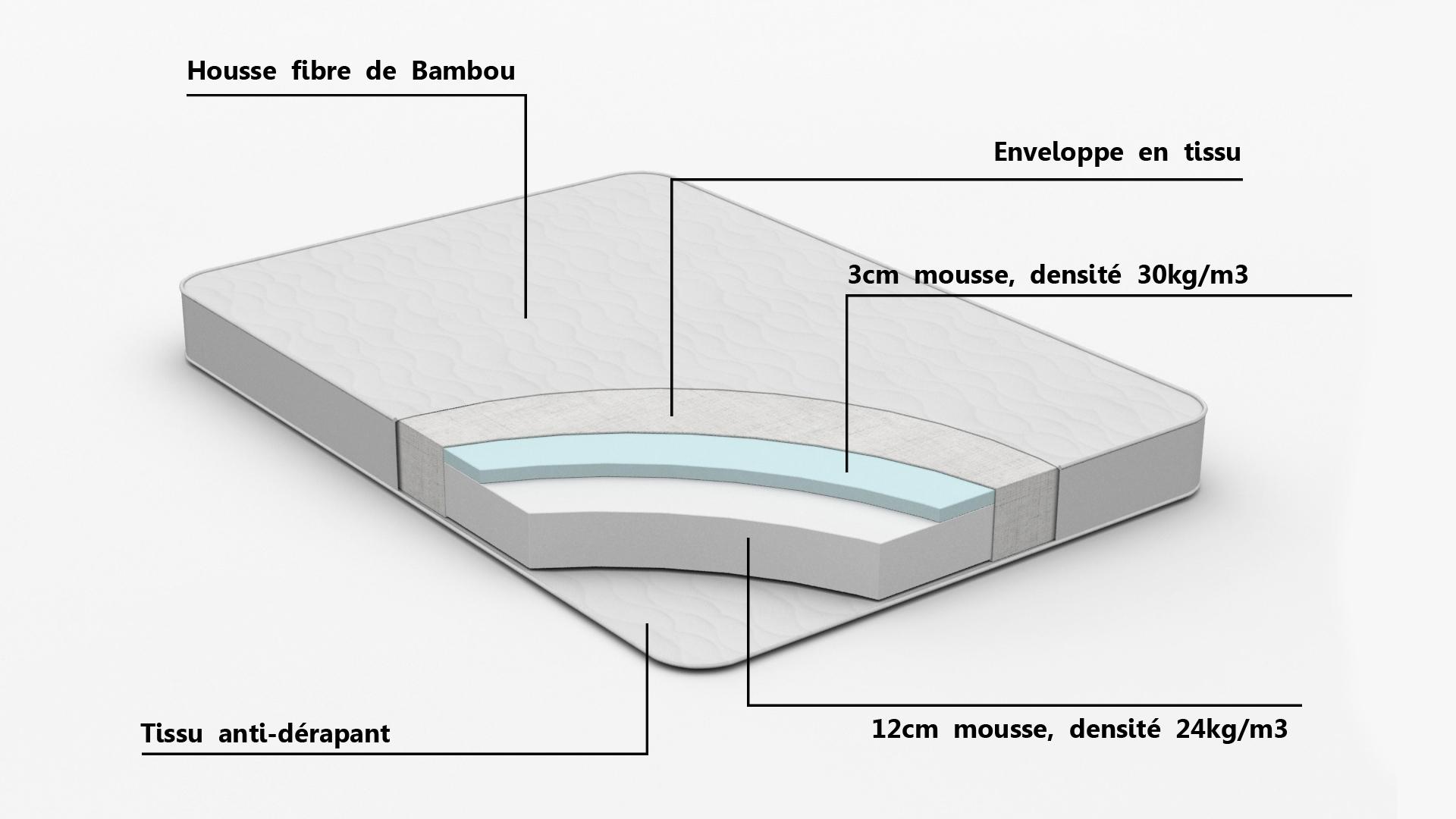 matelas mousse3cm le blog mobilier moss. Black Bedroom Furniture Sets. Home Design Ideas